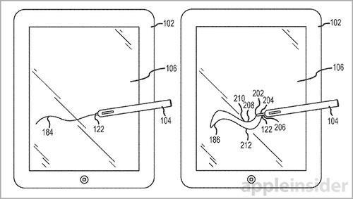 Photo of Apple si Patentele, roata, apa calda si mersul pe jos