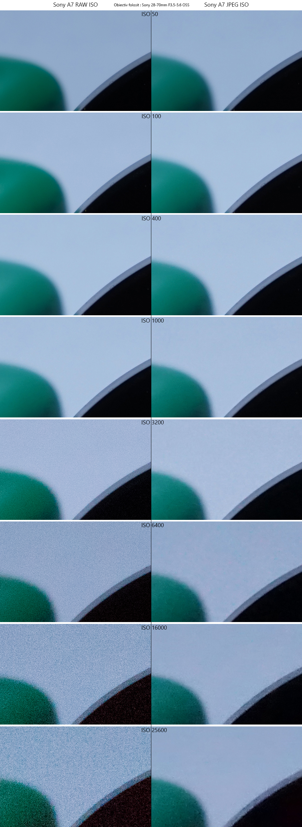 Sony-A7-ISO-Test-RAW-vs-JPEG
