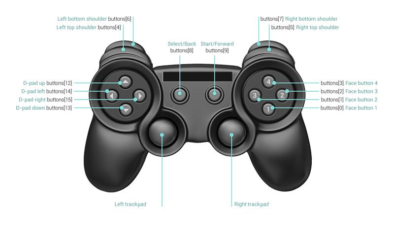 gamepad_diagram
