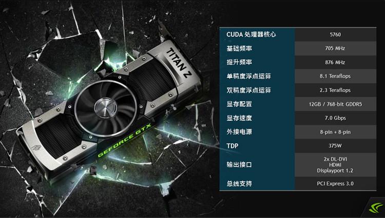 Photo of Primele teste cu Nvidia GTX Titan Z