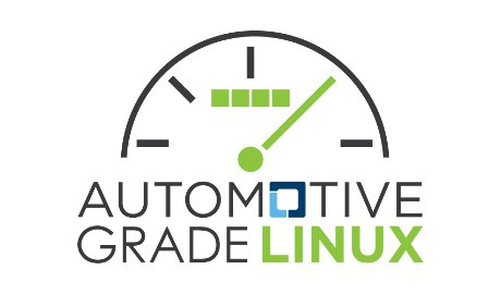 Photo of Automotive Grade Linux – Tizen pentru automobile
