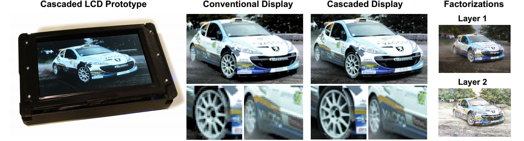 Photo of nVidia scoate untul din display-urile LCD cu rezolutii mici!