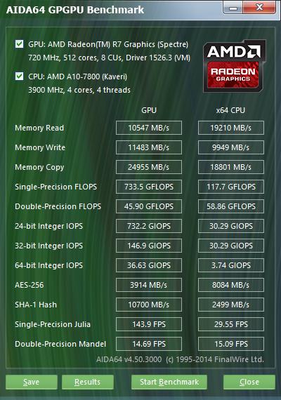 AMD A10-7800 AIDA64 GPGPU