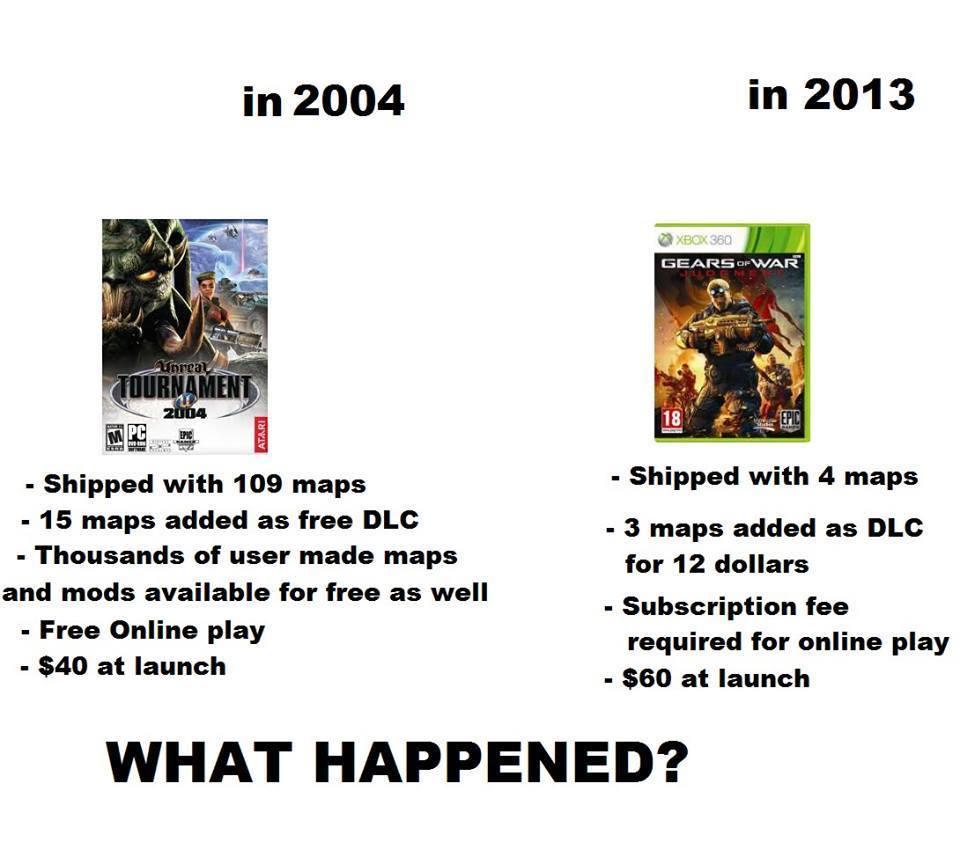 Cazul dubios al jocurilor segmentate