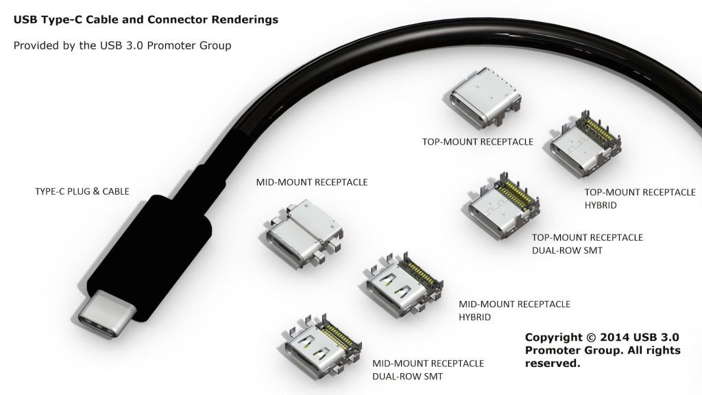 Noul USB 3.1