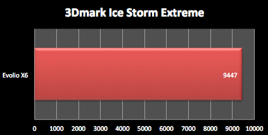 Samsung T800 3D Mark Ice Storm Extreme