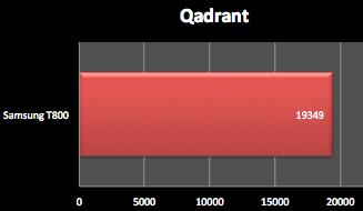 Samsung T800 Qadrant