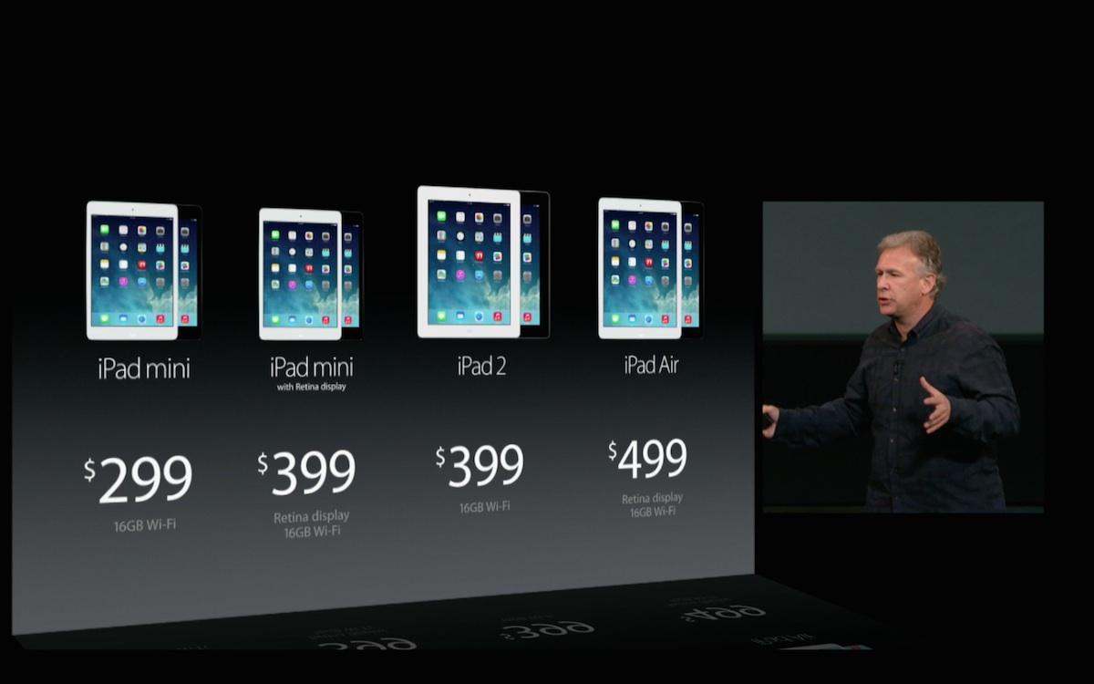 Photo of Se pare ca se stie deja totul despre urmatoarul iPad! Care iPad… ?!
