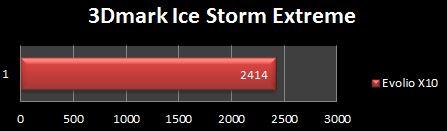 Evolio X10 3D Mark Ice Storm Extreme