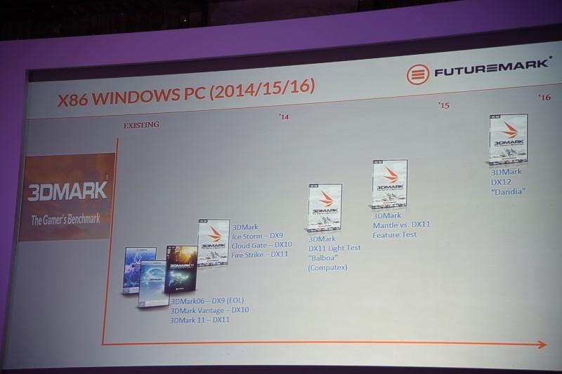 Photo of 3DMark urmeaza sa primeasca un nou test pentru DirectX 12 si Mantle