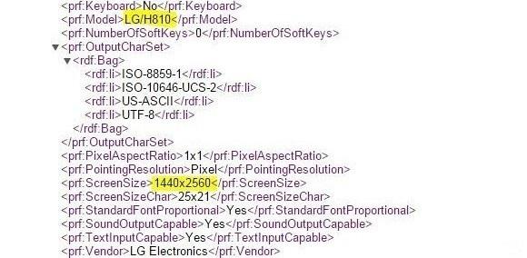 Photo of Telefonul leak-uit pe net sub numele de LG H810, este cel mai probabil… LG G4!