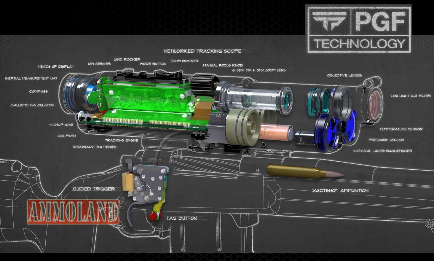 Photo of Perfectiunea in materie de tras cu arma se poate cumpara cu 50.000 de dolari de la TrackingPoint