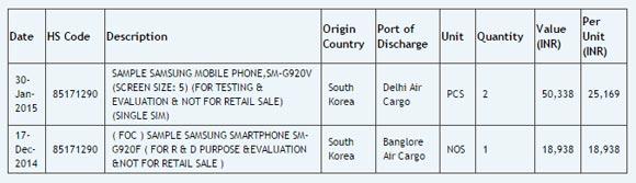 Photo of Noi scurgeri de informatii arata ca Samsung Galaxy S6 va avea un ecran de 5 inch