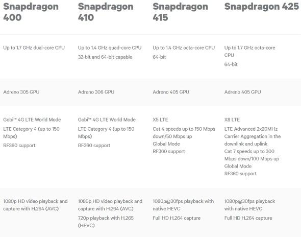 snapdragon 1