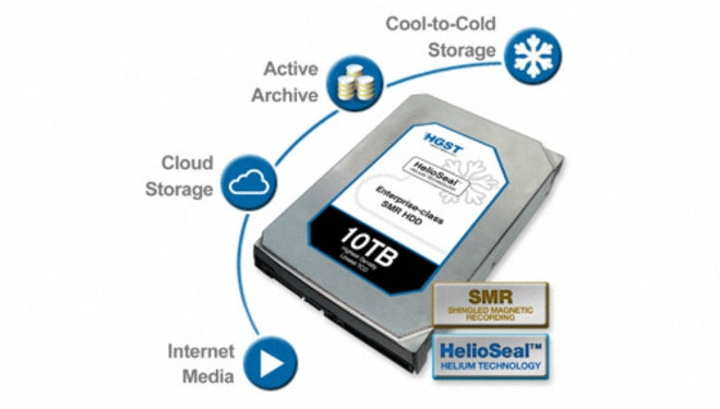 Photo of Hitachi pregatesc un hard disk de 10TB!