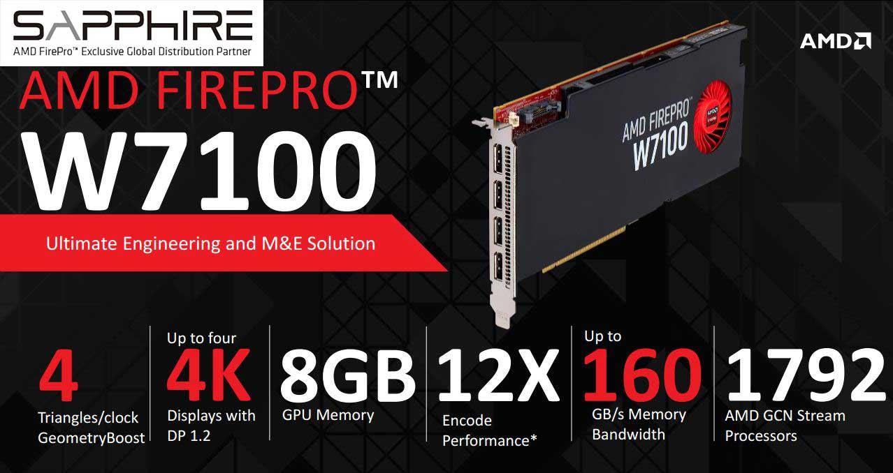 Photo of Sapphire AMD FirePro W7100, bestia dedicata profesionistilor