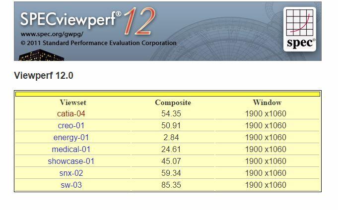 SPECviewperf w7100