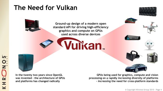 Photo of Driver-ul AMD pentru Vulkan va fi Closed Source pe Linux