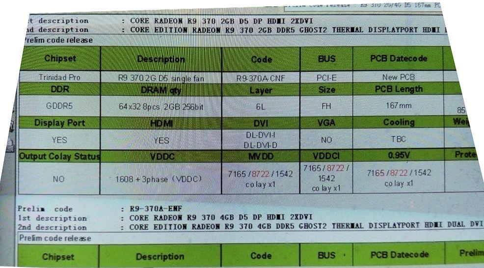 Photo of AMD R9 370 va fi bazat pe un procesor Trinidad Pro, de generatie noua
