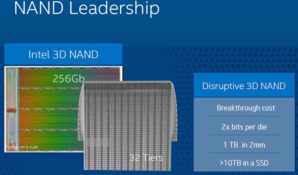 Photo of SSD-uri extrem de incapatoare si la preturi rezonabile, în curând!