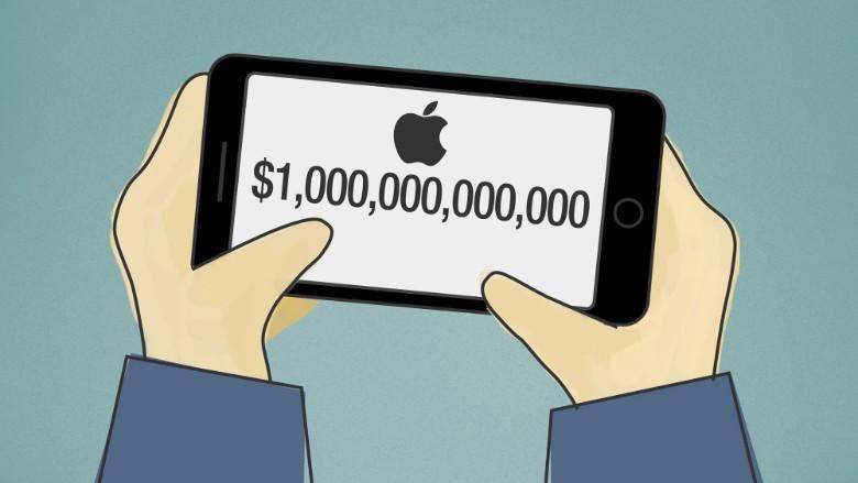 Photo of Apple ar putea depasi trilionul de dolari, iar Watch ar putea deveni cel mai profitabil produs!