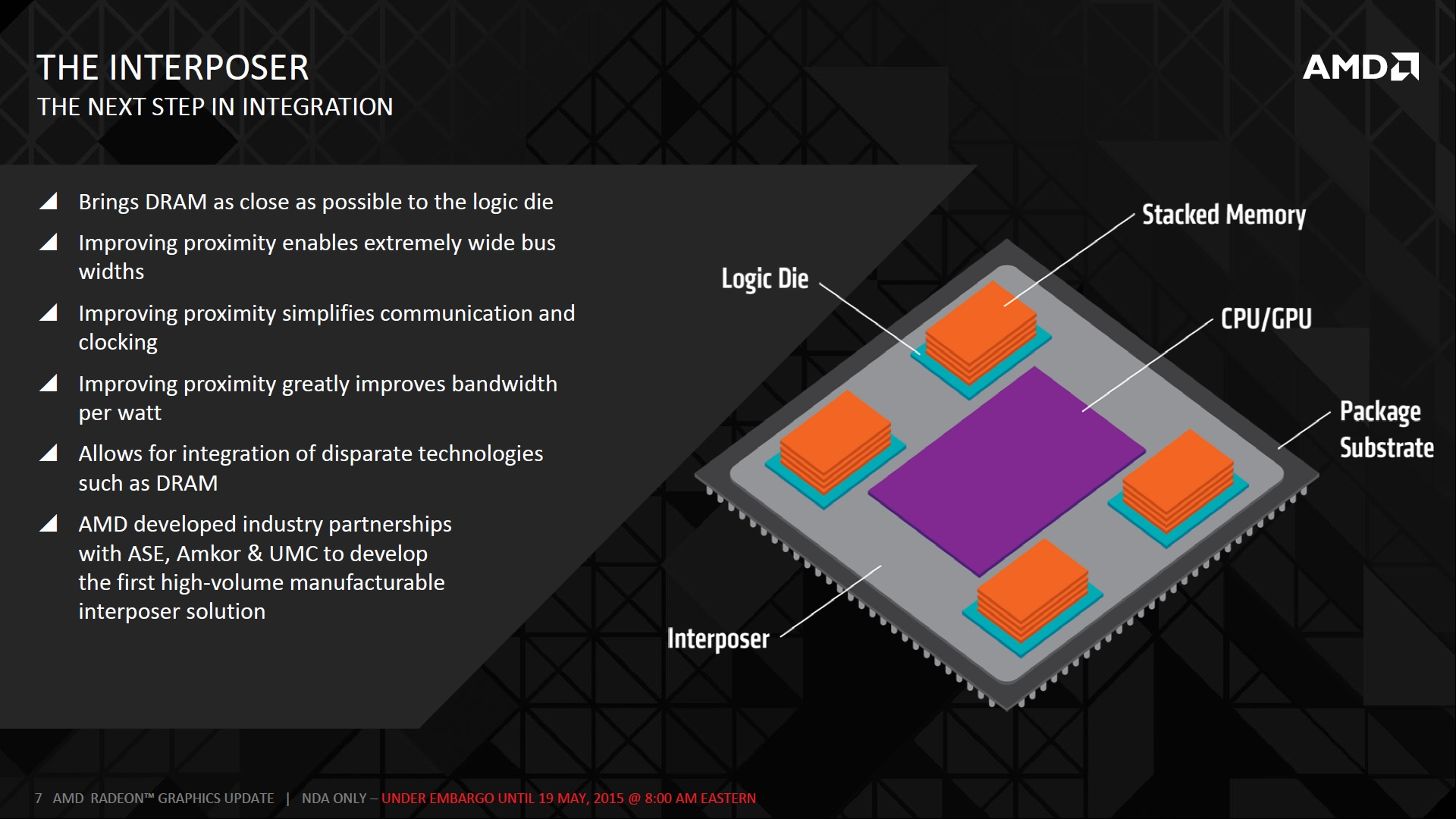 AMD 3D HBM Stacked (5)