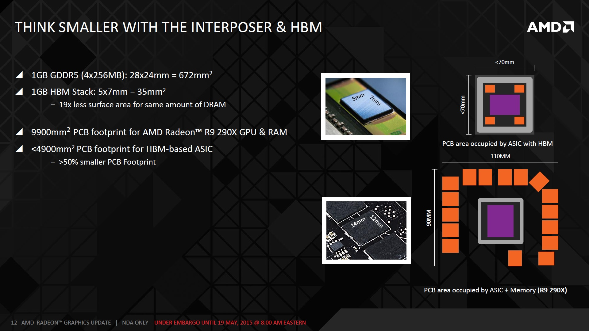 AMD 3D HBM Stacked (7)