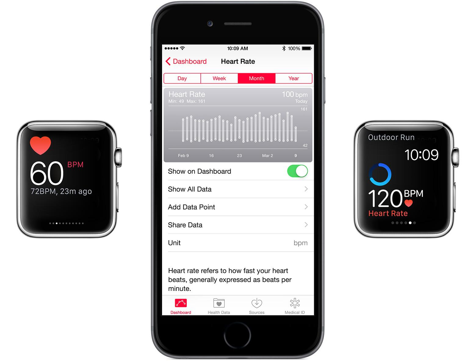 Photo of Apple confirma faptul ca senzorul lui Apple Watch nu se impaca bine cu tatuajele