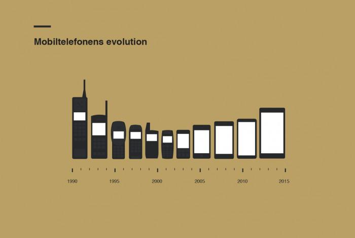 Photo of Top 5: Cele mai puternice telefoane ale momentului
