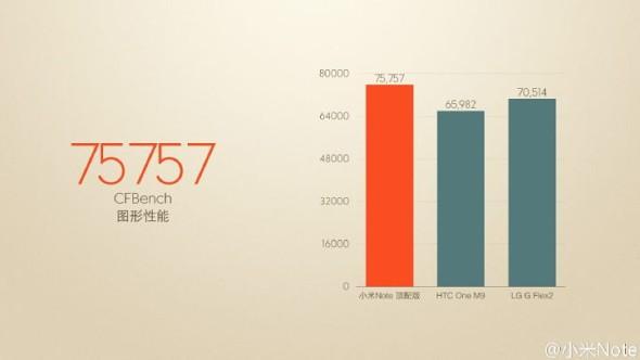 Photo of Xiaomi MiNote Pro, lansat oficial, arata si se misca senzational!