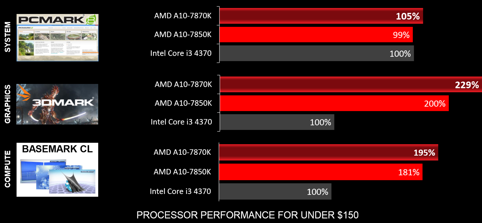 Photo of AMD A10-7870K reloaded!