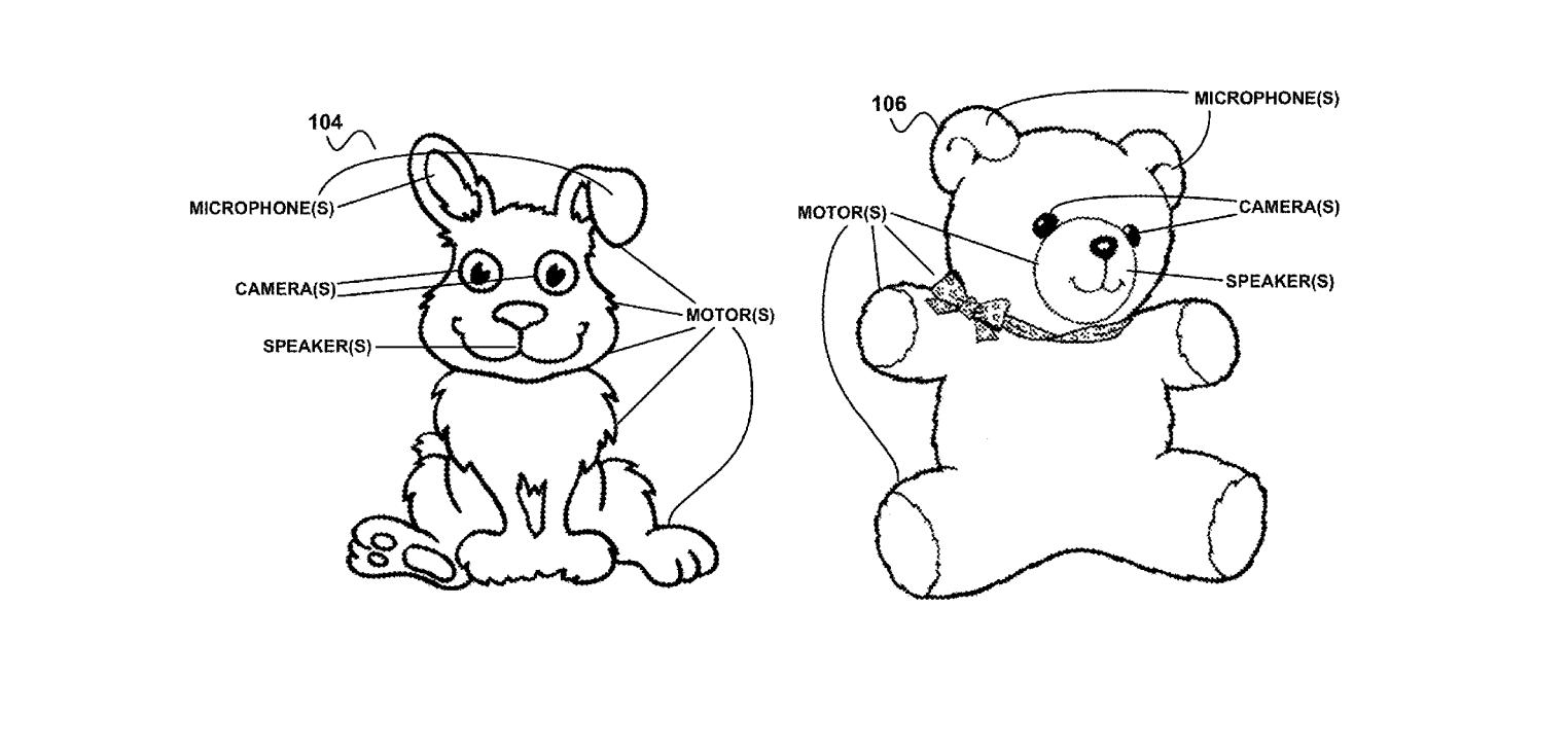 Photo of Ursuletul Google, cel mai destept ursulet din istoria jucariilor de plus