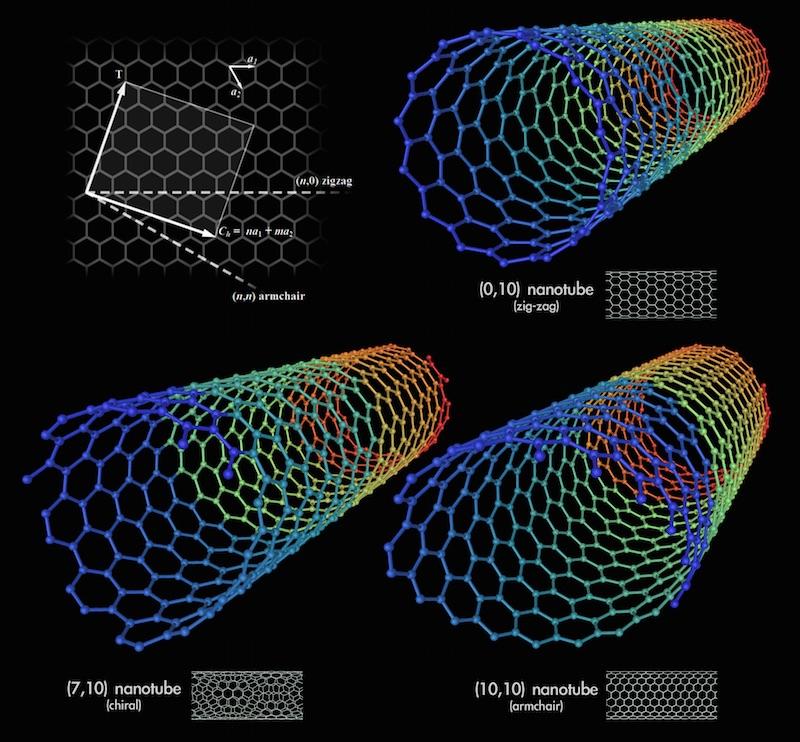 Photo of Carbon Nanotubes – Structuri mai tari (si mai utile) decat diamantul!