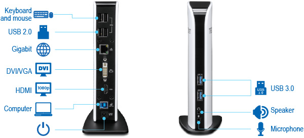 Photo of Avem concurs! Poti castiga un TRENDnet Docking Station TU3-DS2!