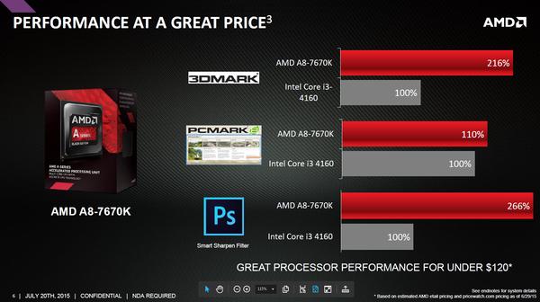 """Photo of AMD lansează  procesorul A8-7670K """"pentru bugetari"""""""
