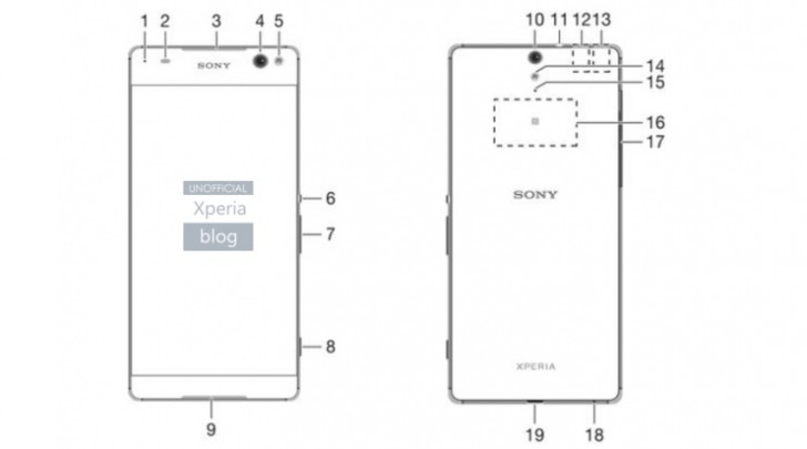 Sony Xperia C5 Ultra 1