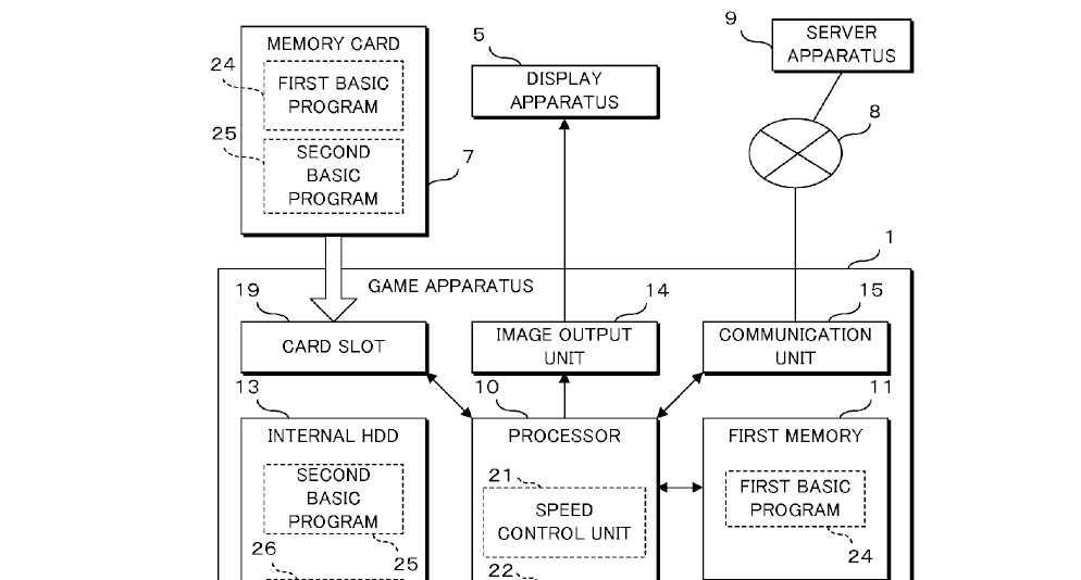Photo of Nintendo NX ar putea duce lipsă de disc optic