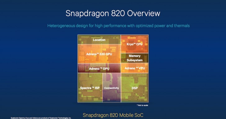 Photo of Snapdragon 820 este acum oficial!
