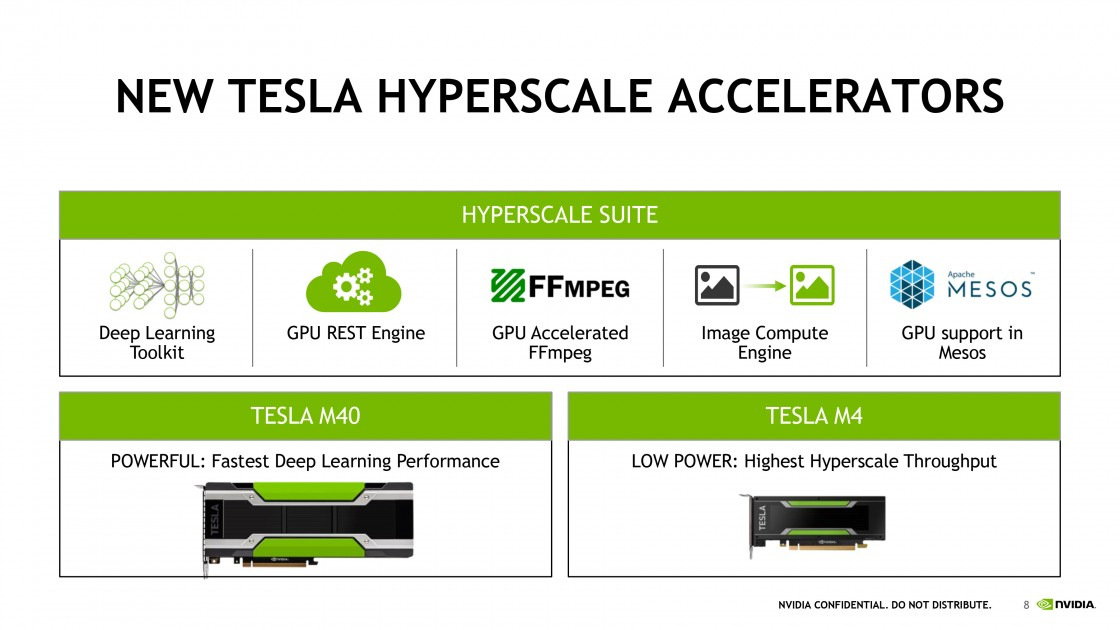 NVIDIA-Tesla-HyperScale[1]