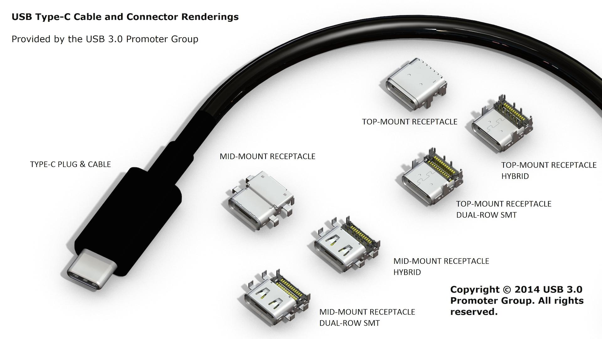 Photo of Aveti grija la cablurile USB Type-C ieftine