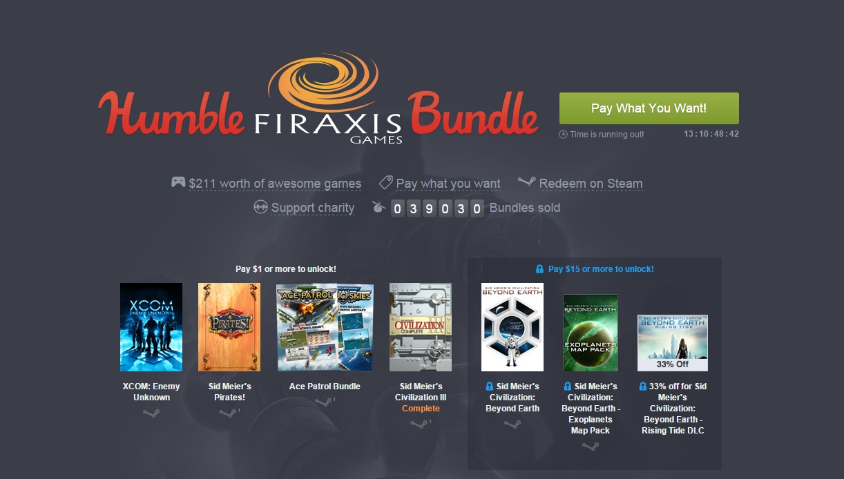Photo of Humble Bundle cu jocuri Firaxis