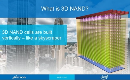 Photo of Micron trece la 3D NAND