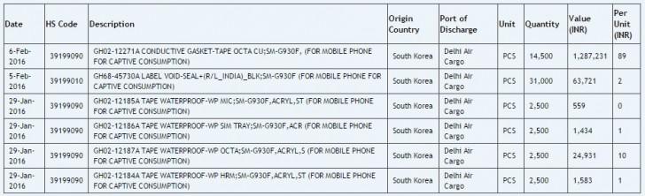 Photo of Galaxy S7 si S7 edge vor fi rezistente la apa