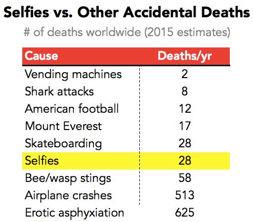selfie-death-05