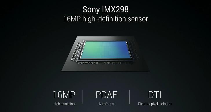 sony imx 298