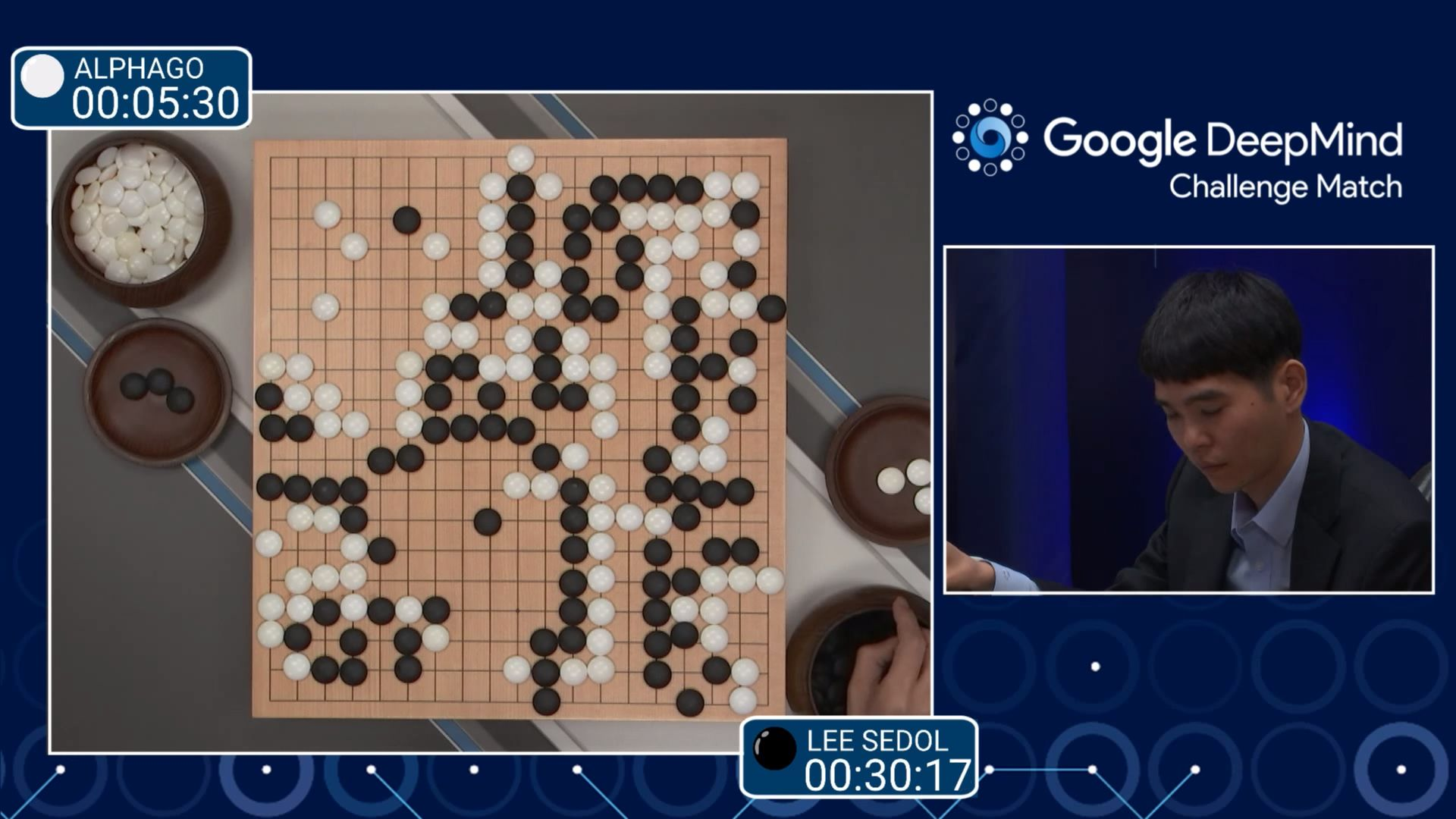 Photo of AlphaGo a fost invins