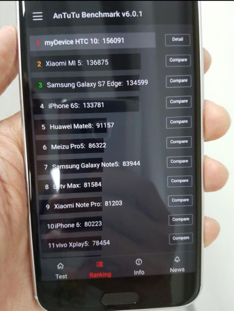 HTC One M10 Benchmark antutu 6