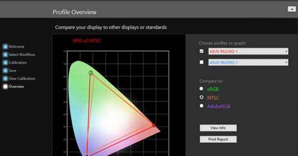 Fidelitatea de culoare fata de standardul NTSC
