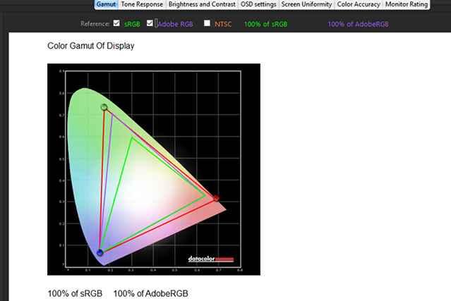 Masuratoarea acuratetii de culoare cu Spyder5Elite
