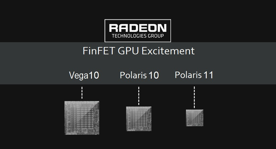 Photo of Radeon Vega 10 ar putea atinge 24TFLOPS